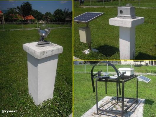 Pengukur radiasi matahari dari manual, semi hingga otomatik
