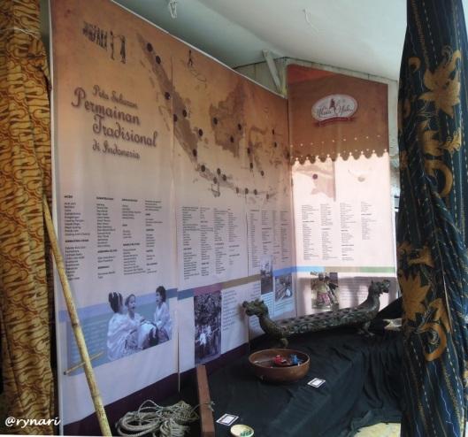Peta Sebaran Permainan Tradisional Nusantara